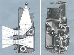 Rolleicord Va TLR Camera anatomy.