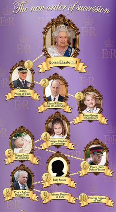 The Duke and Duchess of Cambridge 's third child - a younger sibling to Prince George and Princess Charlotte - is now the Queen and the Duke of Edinburgh's sixth great-grandchild. Lady Diana, Prinz Philip, Prinz William, English Royal Family, British Royal Families, Royal Status In English, George Of Cambridge, Duchess Of Cambridge, Prince William And Catherine