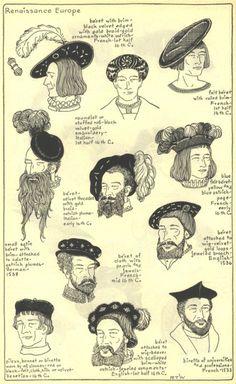 f4c50ae3dd3d8 40 Amazing Renaissance Men Hats images
