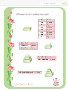 Schema porzioni torte 2