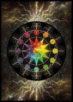 #Astrolotee #astrology #zodiac  #horoscope