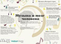 Инфографика. Влияние музыки на мозг человека