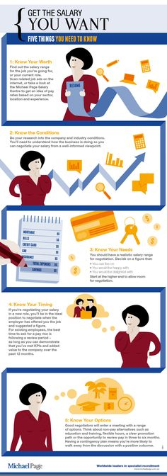 Infographic: Get the Salary you Want #infographic