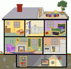 "Unit guidelines for childproofing the home Have students circle on a printed sheet hazards they see in the house. Then have students pull-up this website. Explore ""child-proofing"" a house. Home Maintenance Checklist, Vastu Shastra, Chinese Language, English Language, Mount Vernon, Learn Chinese, Home Inspection, Figurative Language, Childproofing"