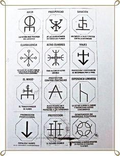 Cada vez hay más personas que decoran su cuerpo con tatuajes vikingos. Descubre en esta infografía que significan #infografia #tatuaje #vikings