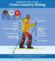 Cross Country Skiing Full Body Workout