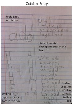 Vocabulary Notebook Activity-- Good for centers...