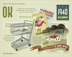 #Oklahoma #1940 #1940 Census