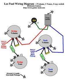 2 Humbuckers/3-Way Toggle Switch/1 Volume/1 Tone ...