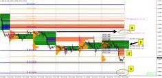 PA vizualizace, analýza trhu 24.7.