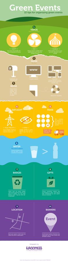 A few do's and don'ts for all event managers that are aspired towards holding eco-friendly events.    Eco events infographic | Weemss is Coming Soon    www.blog.weems.com
