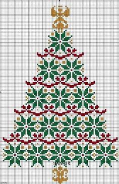 Еще немного новогодних идей для подарков или оформления домика. Вышитые елочки для игрушек, подушечек или новогодних панно если масштабные работы вам не чужды!…
