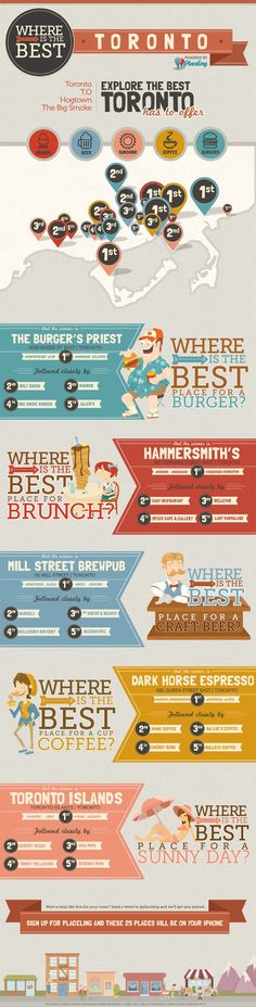 "Vancouver Best of Infographic - According to last pinner: ""The best city in the world, that I can vouch for! And the brunch places are spot on ; Places In San Francisco, San Francisco Travel, British Columbia, Places To Travel, Travel Destinations, Places To Go, Food Places, Canada Travel, Travel Usa"