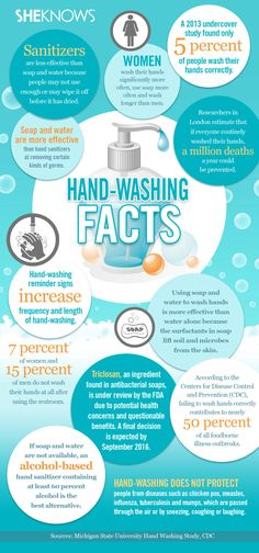 Need to know hand-washing facts.