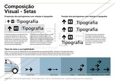 Info_Composição Visual - Setas (Blog)