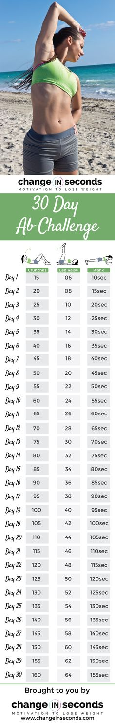 Fitness Motivation : Illustration Description 30 Day Abs Challenge PDF www.changeinsecon… -Read More – Fitness Herausforderungen, Fitness Motivation, Fitness Workouts, Easy Workouts, At Home Workouts, Health Fitness, Fitness Plan, Fitness Challenges, Exercise Motivation