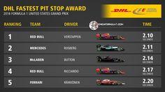 Infografía | El pitstop y la vuelta más rápidos en el GP de EE.UU. F1 2016  #F1 #USGP