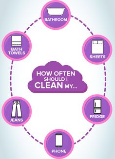 Did you know that you can use bath towels up to just three times before they need to be washed.