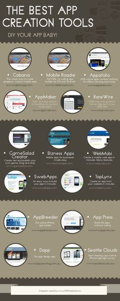 Best App Creation Tools -   Usually we think that creating or developing an app is difficult. Well, think twice, now a days it is getting faster and cheaper everyday. There is a huge range of app creation tools, and in this infographic we want to inspire you to go DIY and create your own app. #apps #androidapps