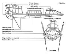 Cargo Skiff Schematics