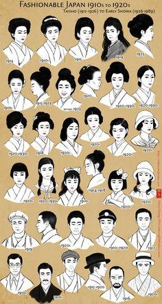 Fashionable Japan: by lilsuika.devianta… on Fashionable Japan: by lilsuika. Japanese Culture, Japanese Art, Vintage Japanese, Japan Hairstyle, Samurai, Taisho Era, Kleidung Design, Poses References, Hair Reference