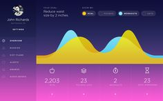 Fit Interface — Web app / Ionut Zamfir