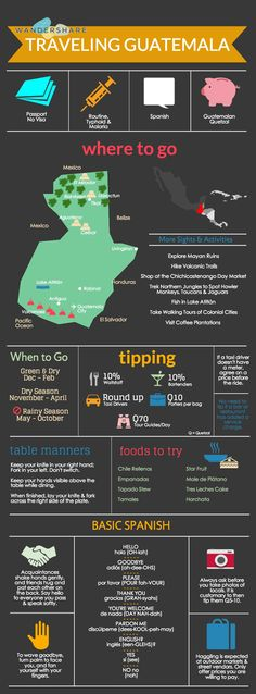 Guatemala Travel Cheat Sheet Sign up at http://www.wandershare.com/ for high-res image.