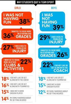Hidden demographics of youth sports - ESPN The Magazine - ESPN