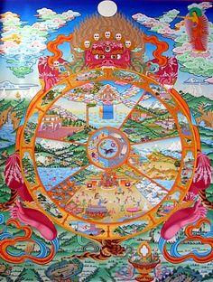The Wheel of Life: Twelve Nidanas - Rigpa