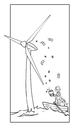How to make money out of wind energy #windenergie #meewind