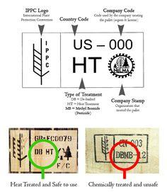 Símbolos de Pallet