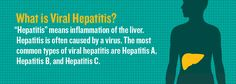 """What is Viral Hepatitis? """"Hepatitis"""" means inflammation of the liver. Hepatitis is often caused by a virus. The most common types of viral heapatitis are HepatitisA, Hepatitis B, and Hepatitis C. Medical Laboratory, Medical Science, What Is Living, Tree Camping, Hepatitis B, Types Of Diseases, Anxiety Disorder, Disorders, Addiction"""