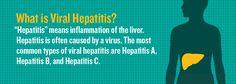 What is Viral Hepati