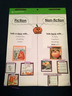 Fiction/Non-Fiction Anchor Chart. very simple and visual for october 1st grade