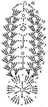 schemi uncinetto uova di pasqua facili e veloci - manifantasia ideen we. schemi uncinetto uova di pasqua facili e veloci - manifantasia ideen weihnachten kostenlos schemi uncinetto uova di pasqua facili e veloci - manifantasia Crochet Ornaments, Diy Christmas Ornaments, Christmas Balls, Crochet Motif Patterns, Crochet Diagram, Crochet Stone, Love Crochet, Easter Crochet, Egg Decorating