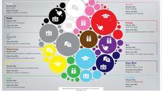 Renk analizi: Renklerin gizli kuralları Logitech, Favorite Color, Positivity, How To Make, Blog, Training, Blogging, Exercise, Workouts