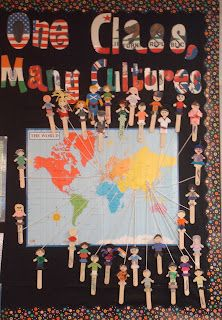 Bulletin board ideas for ESL classroom. A Place to Thrive: One Class, Many Cultures Diversity In The Classroom, Multicultural Classroom, Multicultural Activities, Classroom Activities, Diversity Bulletin Board, Dinosaur Classroom, Geography Classroom, Childcare Activities, History Classroom