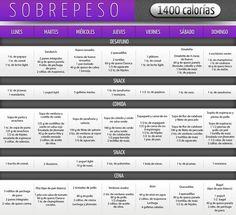 dieta 1100 calorias menu semanal