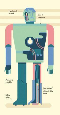 Electro robot by Owen Davey
