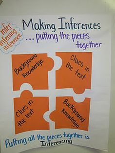 Inference puzzle.  I think I would make puzzles for my kids and have them write their BK and TC on the pieces and their inference on the back of the assembled puzzle