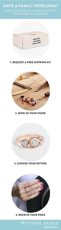 How Stone Reset work