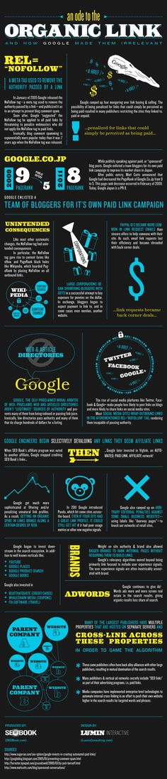 The Decline of Organic Links Infographic