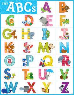 THE ALPHABET CHART | Preschool Classroom Charts - CTP1009