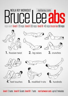 bruce lee workout Visual Workout Guides for Full Bodyweight, No Equipment Training