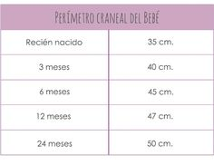 medidas del perimetro craneal del bebé para hacer una capota de lana