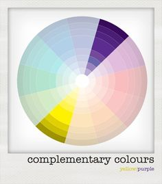 Color How to Use the Color Wheel - Dianne Karla Barayuga - gutpin Colour Story, Color Stories, Colour Wheel Theory, Color Patterns, Color Schemes, Color Mixing Chart, Create Color Palette, Design Theory, Color Harmony
