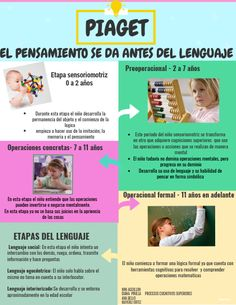 How To Create Infographics, High Definition, Definitions, Image, Wallpapers, Psicologia, Thoughts, Period, Wallpaper