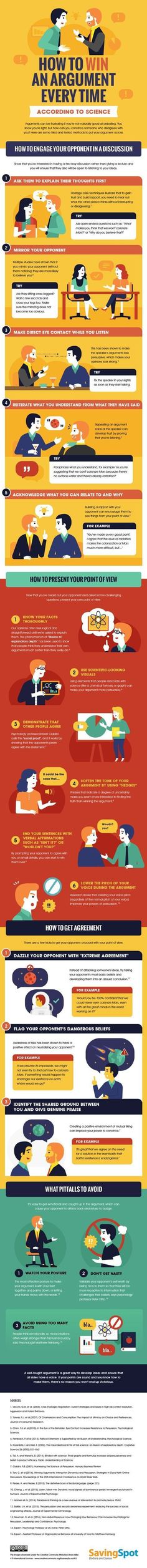 Assertiveness techniques Infographic