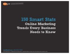 150 Smart Stats about Online Marketing