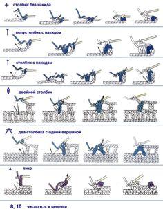 Легкие и ажурные вязанные крючком наряды и схемы